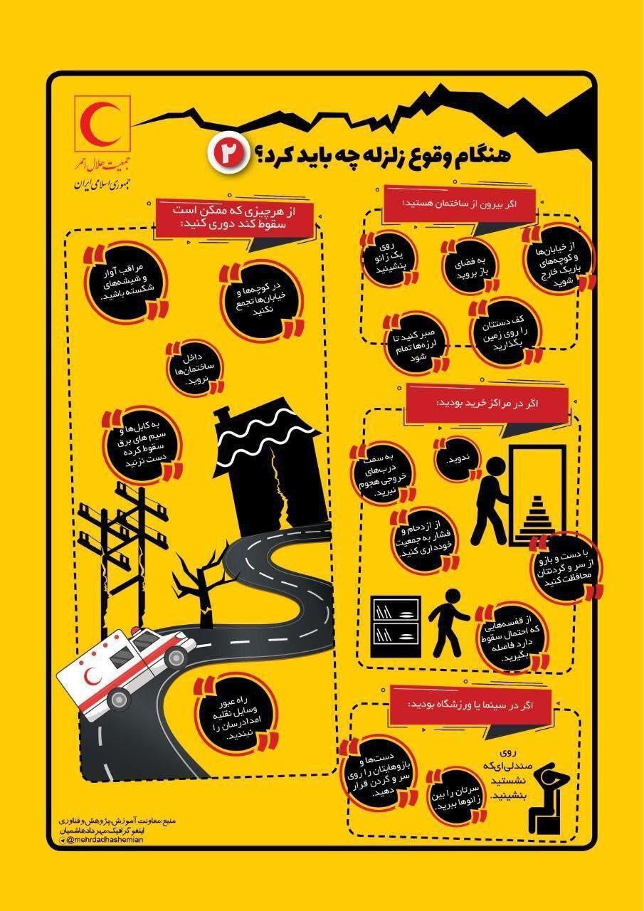 زمین لرزه 4 ریشتری تهران مصدوم نداشت
